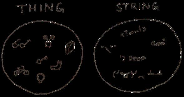 thing-string